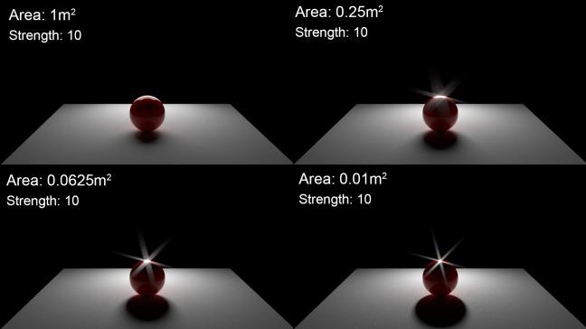 AREA_Sizes